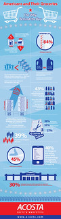 Why Behind The Buy infographic
