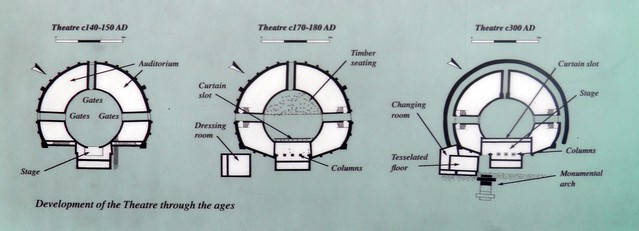 Development of the Theatre through the ages (drawing), The Roman Theatre at Verulamium, St Albans