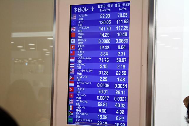 海外旅行で成田空港での両替レート