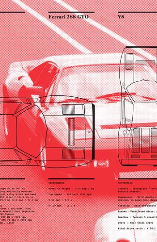 Ferrari GTO by jon_mutch