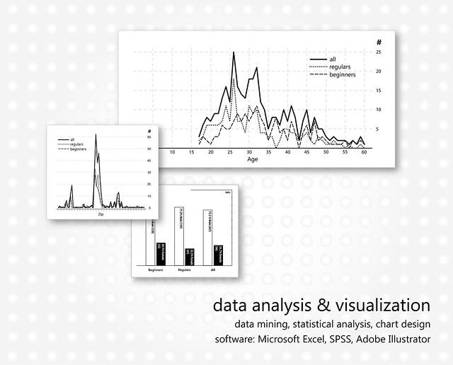 data analysis methods in quantitative research pdf