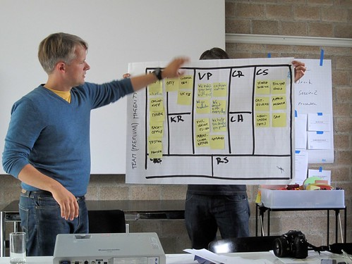 The Business Model, A Canvas for Growing Innovation