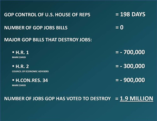 The GOP Record As Of July 21, 2011