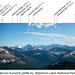 Chapman Pk, Mt Custer, Mt Hawkins, Mt Carter, Rainbow Pk, Akamina Ridge, Mt Peabody, Kinnerly Pk, Long Knife Pk, Festubert Mtn, Lone Mtn, King Edward Pk, Starvation Pk, from Mt Anderson looking south, July 2011 by AlbertaScrambler