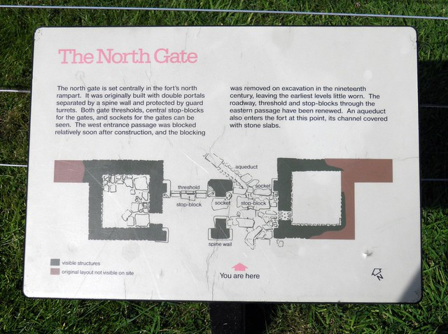 The North Gate (panel), Chesters Roman Fort