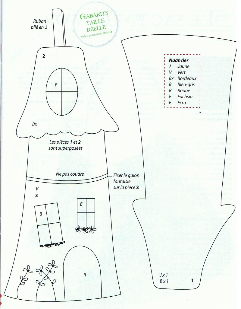 Molde Porta tesoura-