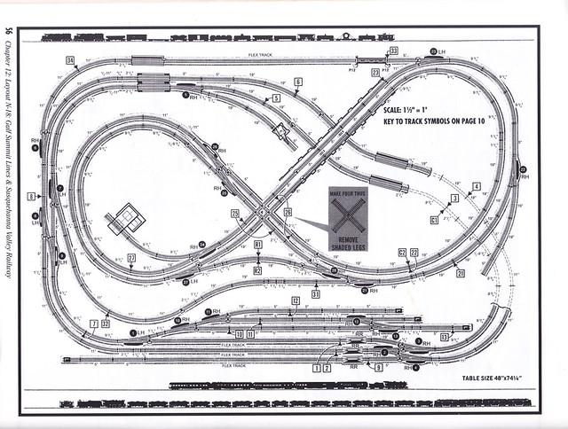 gulf summit lines  u0026 susquehanna valley railway