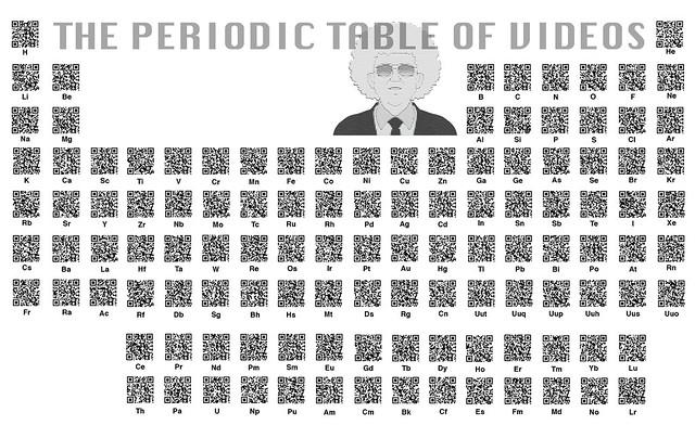 QR Code Periodic Table with Symbols
