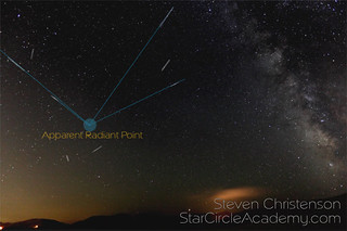 Meteor Radiant Point (Delta Aquarid Meteor Shower)