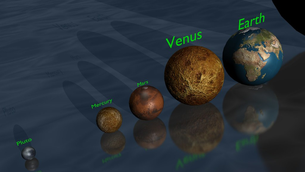 The Universe in 3D: Planet & Star Size Comparison - Works ...