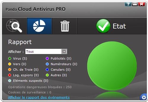 Panda Cloud Antivirus PRO 1.5 : rapport