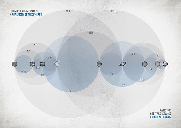 the secret of the universe mysterium cosmographicum pdf