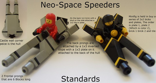 Neo-Space Speeder Standards