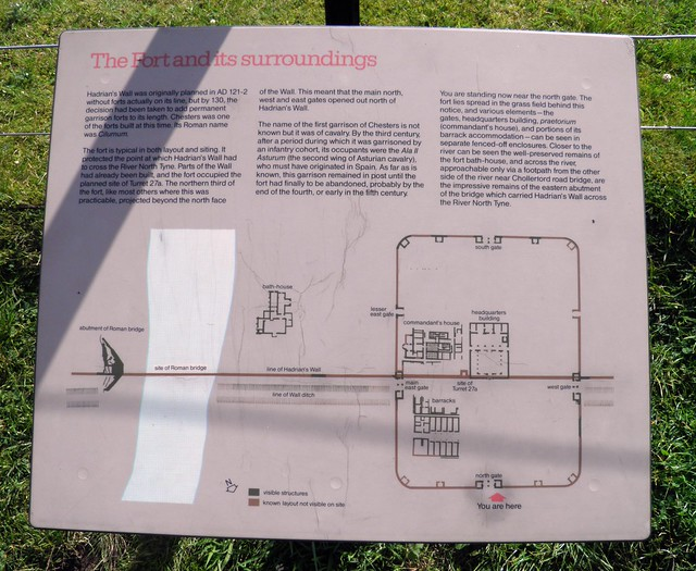 The Fort and its surroundings (panel), Chesters Roman Fort