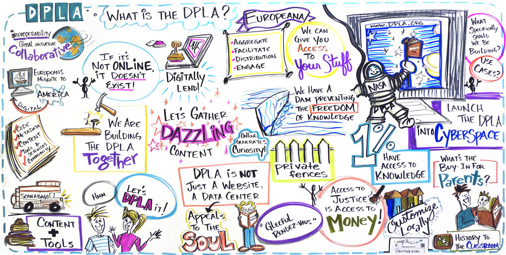Session 2: Perspectives on the DPLA. Art by Heather Klar of ImageThink. (CC BY-NC-ND 2.0)