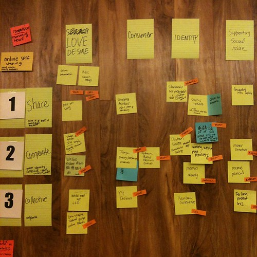 Sticky notes are Getting closer to making sense, with remote support from @landay and refresher of why all this matters from Clay Shirky's Here Comes Everybody, china