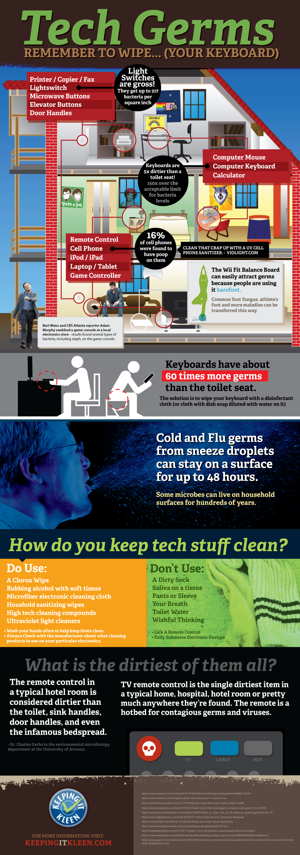 Stop! Is that poop on your iPhone? [infographic]
