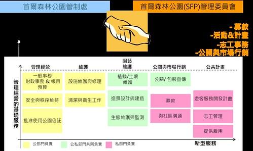 圖片來源:李康唔提供;賴彥如、黃若慈整理