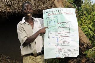 NP climate-smart farm1