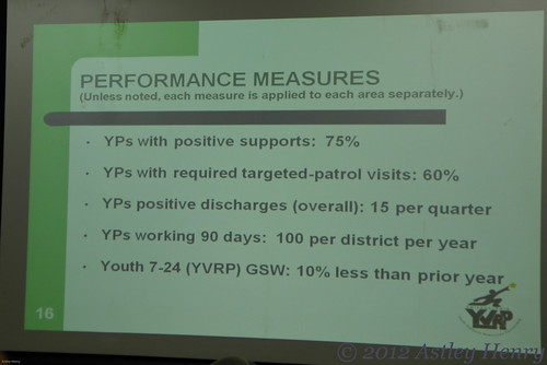 YVRP Presentation at VPA 1 by Astley Henry
