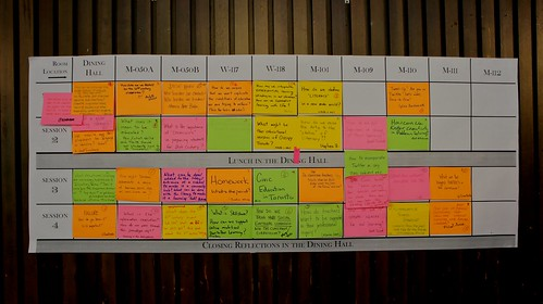 Session Board, Morning and Afternoon