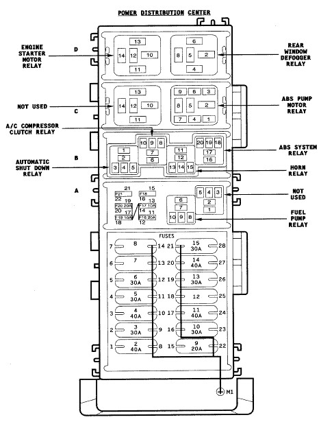 1997 jeep wrangler fuse panel diagram
