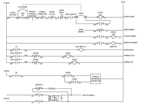 true gdm 49f wiring diagram the knownledge