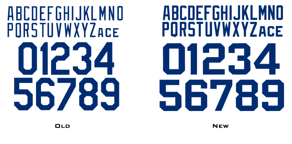 new york yankees jersey font