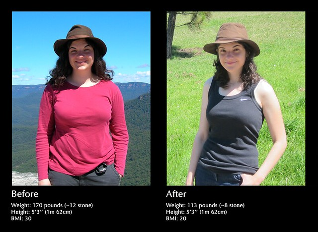 Permalink to 4 Proven Weight Loss Motivation Techniques