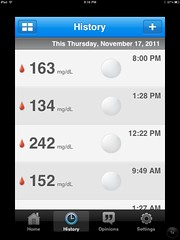 meter results