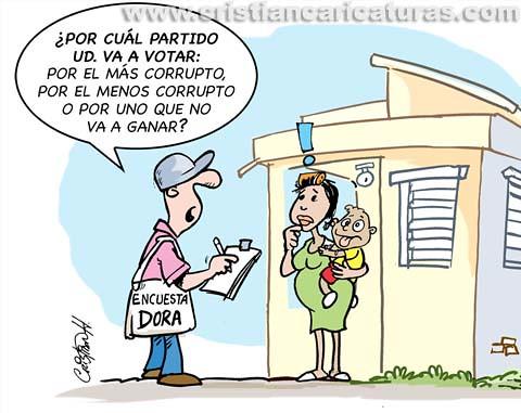 ENCUESTA DORA