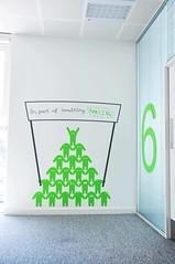 Internal Office Wall Graphics