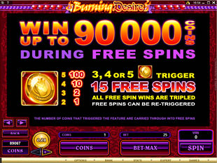 Burning Desire Bonus Game