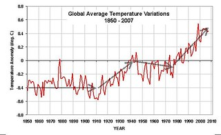 global temperature trend (by: NOAA)
