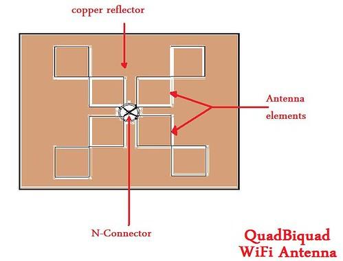 Схема мощной wifi антенны