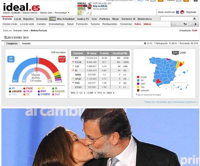 Rajoy gana el 20N 2011