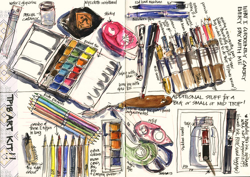 Urban Sketchers Australia My All Important Art Supplies....