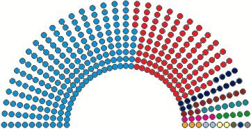 Congreso 20N