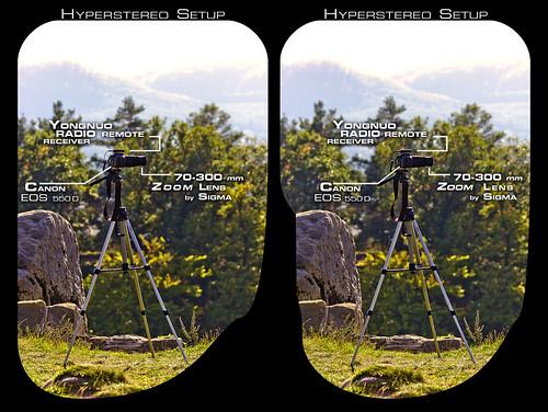 Hyper Stereo Setup :: Cross View 3D ::