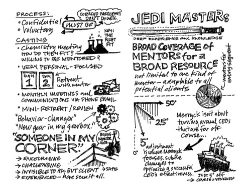 Merryck Sketchnotes for JESS3: 05-06