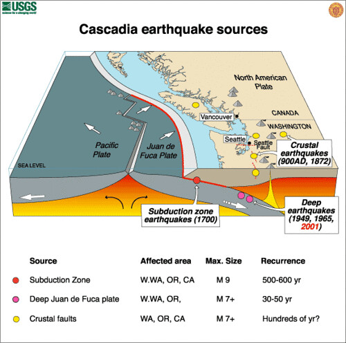 Cascadia Subduction Zone | Pacific Northwest Seismic Network