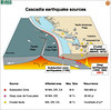 Cascadia Earthquake Sources