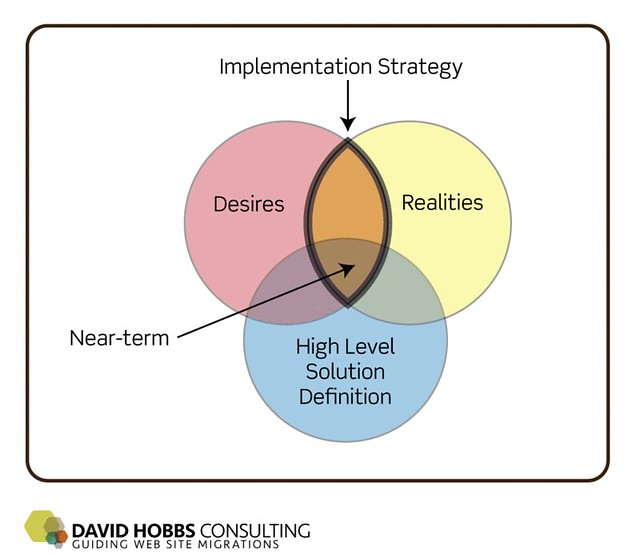 mbs implementation of strategy handbook
