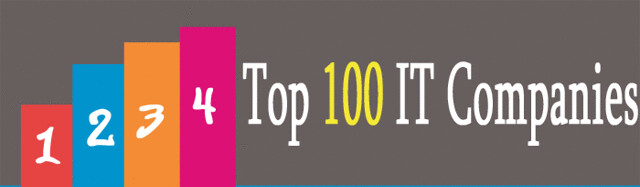 Top 100 IT companies (Rank wise List) with URL by Anil Kumar Panigrahi