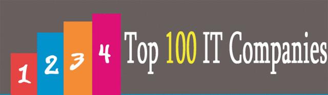 Top 100 IT companies (Rank wise List) with URL by Anil Kumar Panigrahi