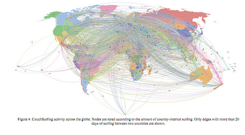 CouchSurfing activity across the globe. From an article by Debra Lauterbach, Hung Truong, Tanuj Shah, Lada Adamic
