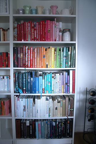 Colour Bookshelves