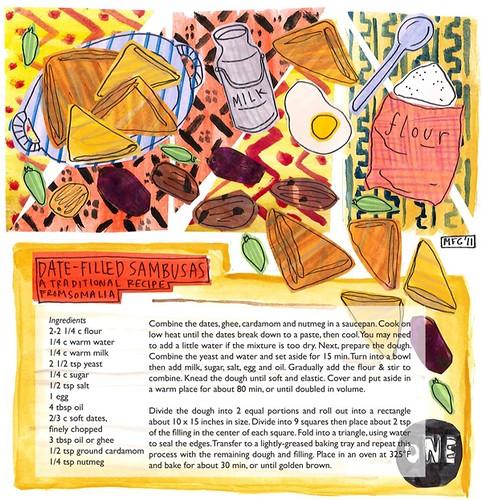 Thanksgiving Virtual Recipe Card