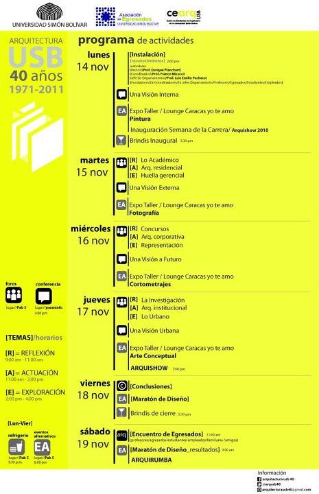 Celebraci n 40 a os de la carrera de arquitectura en la for Carreras de arquitectura