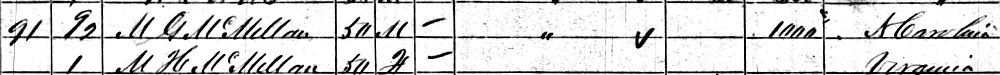 1860 Census Malcolm McMillen and Minerva Worsham